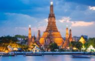 Market monitor: Thailand at a glance