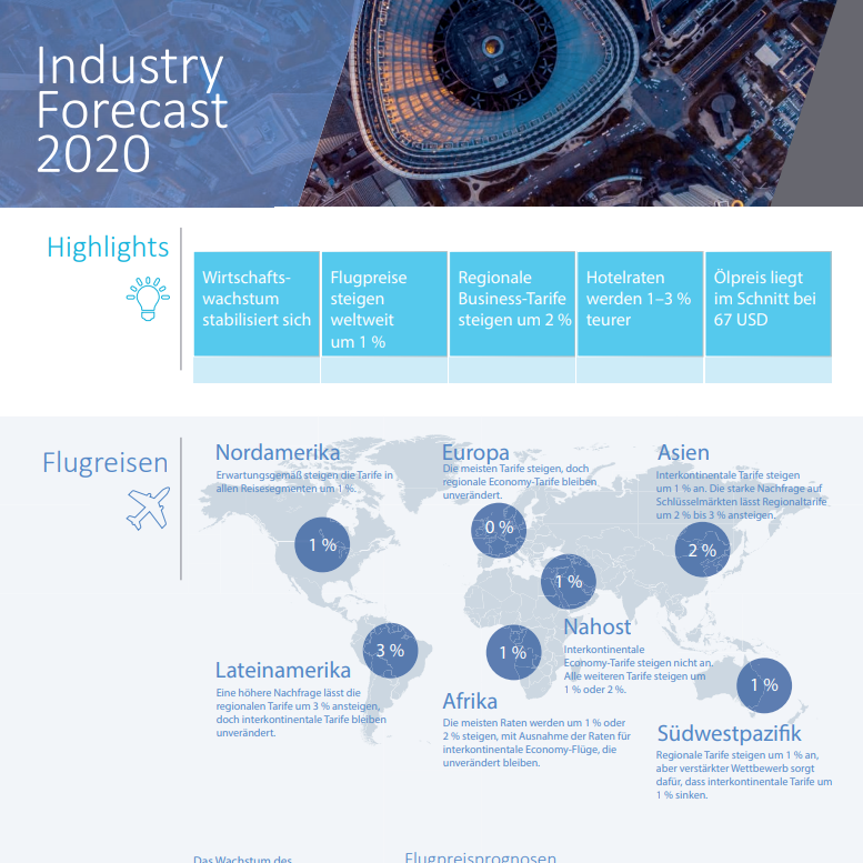 Industry Forecast 2020 Infographic DE