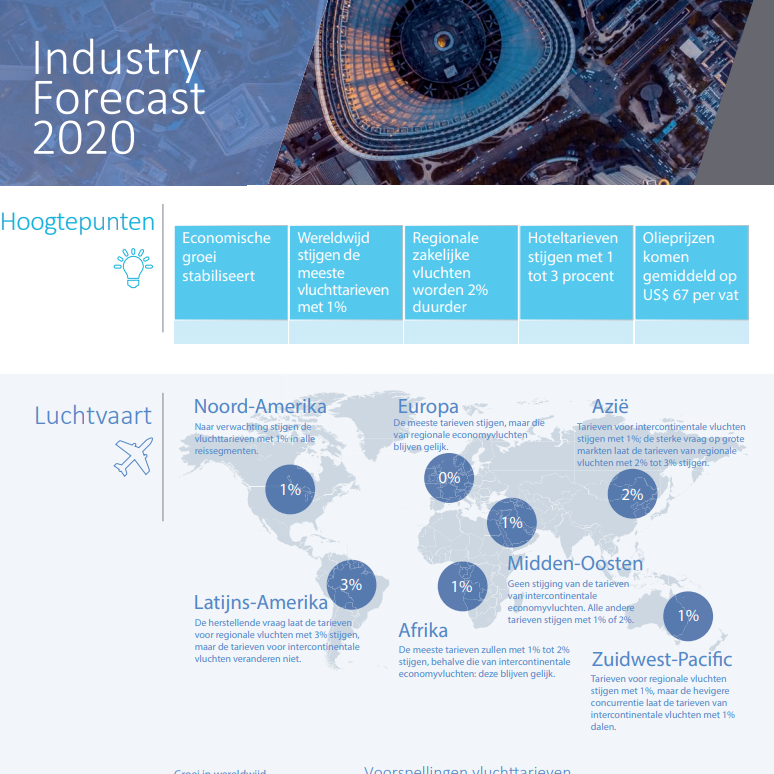 Industry Forecast 2020 Infographic NL